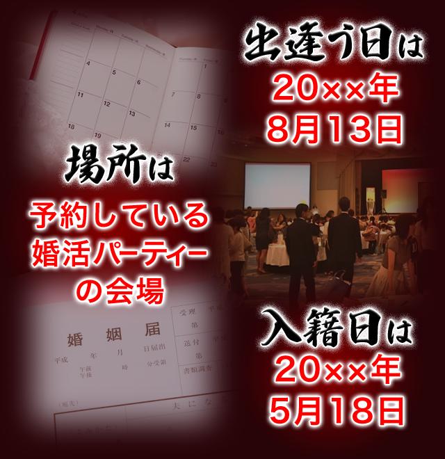 出逢う日は20××年8月13日 場所は予約している婚活パーティの会場 入籍日は20××年5月18日